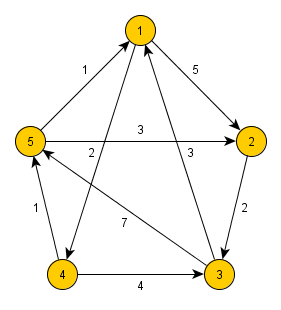Communication of three participants using Diffie-Hellman protocol